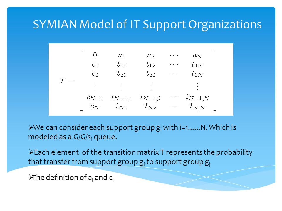 SYMIAN Model of IT Support Organizations  We can consider each support group g i with i=1......N.