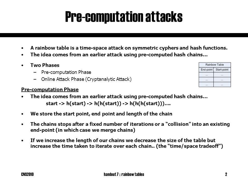 CNS2010handout 7 :: rainbow tables13 Rainbow Tables Rainbow Table for LanManager passwords (windows) config #6 Charset [ABCDEFGHIJKLMNOPQRSTUVWXYZ0123456789!@#$%^&*()- _+=~`[]{}|\:; <>,.?/ ] Keyspace 7555858447479 (2^42.8) Table size 64 GB Success probability 0.999 Demo: crack of following windows password: }m-6BRz*Cj=J}G D2@,:H?+e5#: $ Ot\KZ?/a/qr4d^ yc~<{1!Oe}l_j| 5~|3&-K^4S#c3q Broken in minutes..