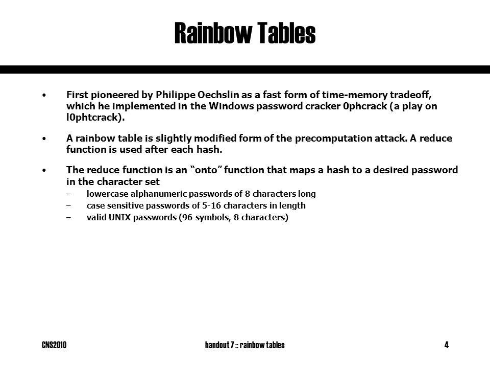 CNS2009handout 7 :: rainbow tables15 FPGA Rainbow Tables Cracker In 2005, Malcom Sumantri and I decided to implement a rainbow tables cracker in FPGAs..