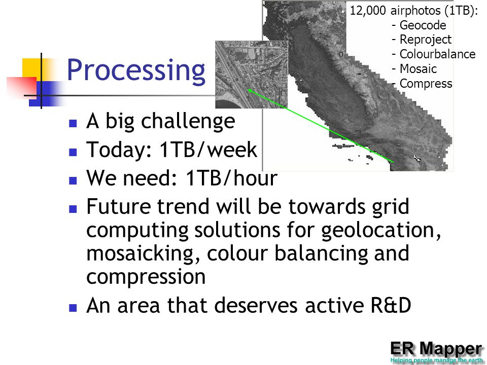 Processing A big challenge Today: 1TB/week We need: 1TB/hour Future trend will be towards grid computing solutions for geolocation, mosaicking, colour balancing and compression An area that deserves active R&D 12,000 airphotos (1TB): - Geocode - Reproject - Colourbalance - Mosaic - Compress