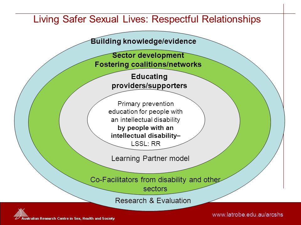 www.latrobe.edu.au/arcshs Working together to develop and run a Respectful Relationships program / strategy Stories Peer educatorsCo-Facilitators Respectful Relationships program