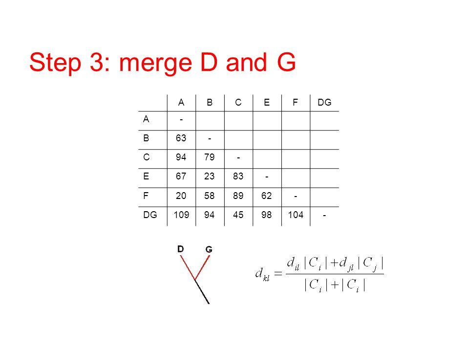 ABCEFDG A- B63- C9479- E672383- F20588962- DG109944598104- Step 3: merge D and G