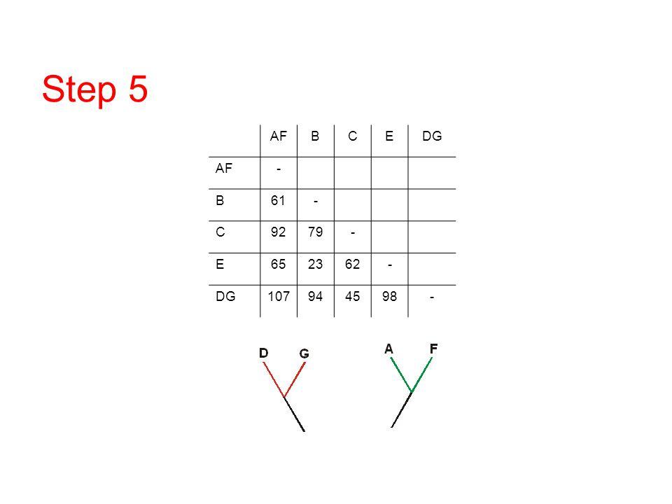 AFBCEDG AF- B61- C9279- E652362- DG107944598- Step 5