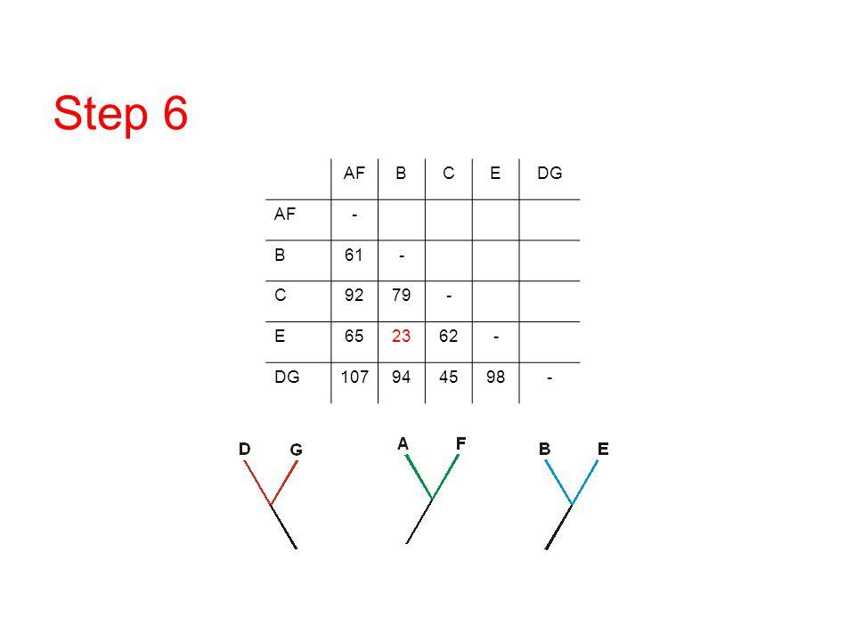 AFBCEDG AF- B61- C9279- E652362- DG107944598- Step 6