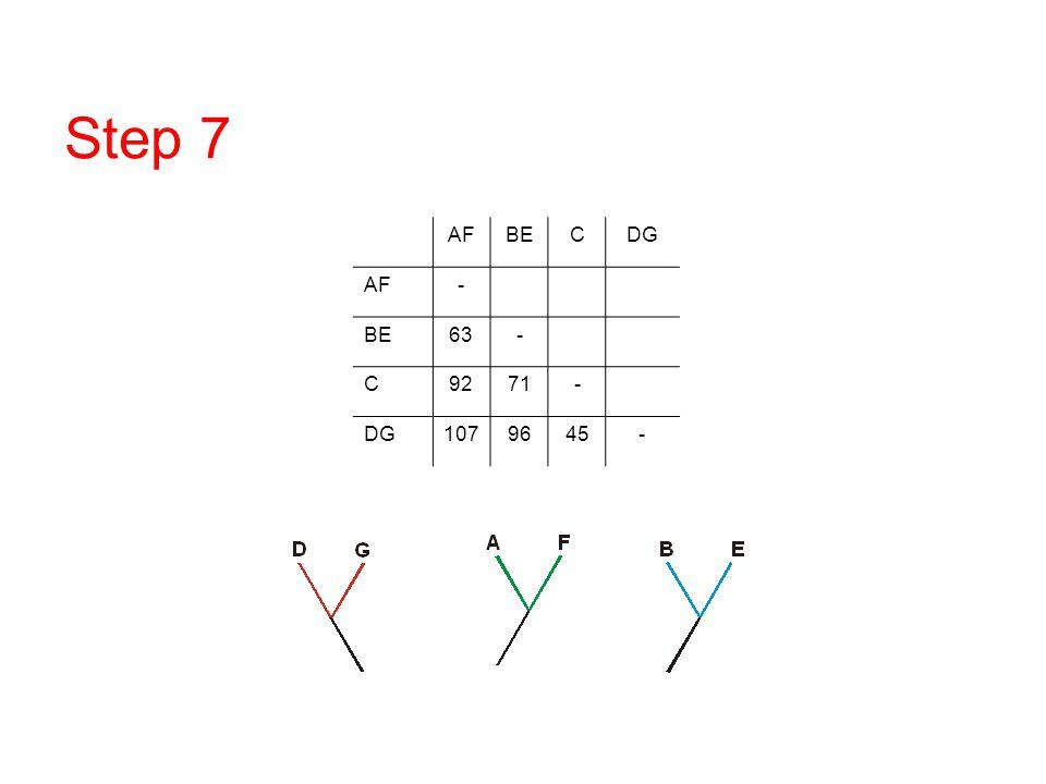 AFBECDG AF- BE63- C9271- DG1079645- Step 7