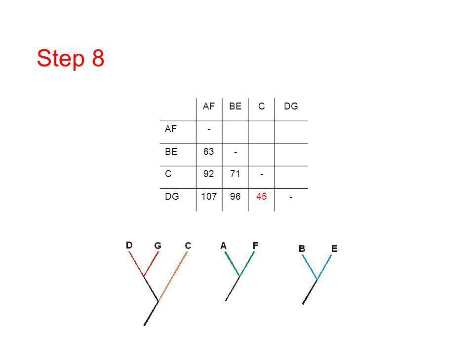 AFBECDG AF- BE63- C9271- DG1079645- Step 8