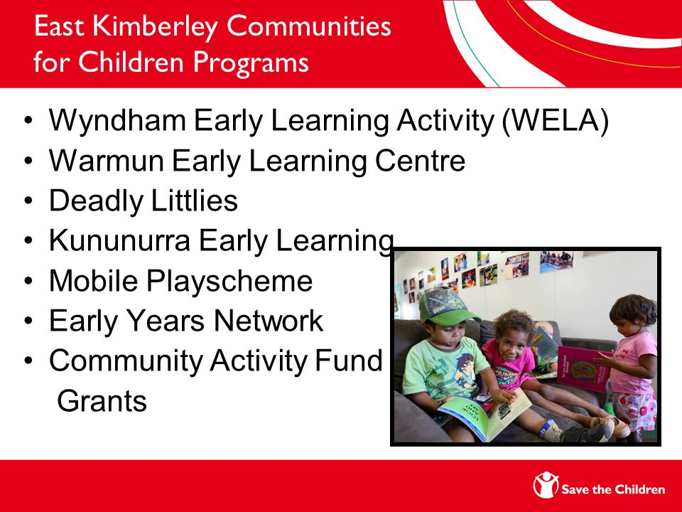 East Kimberley Communities for Children Programs Wyndham Early Learning Activity (WELA) Warmun Early Learning Centre Deadly Littlies Kununurra Early Learning Mobile Playscheme Early Years Network Community Activity Fund Small Grants