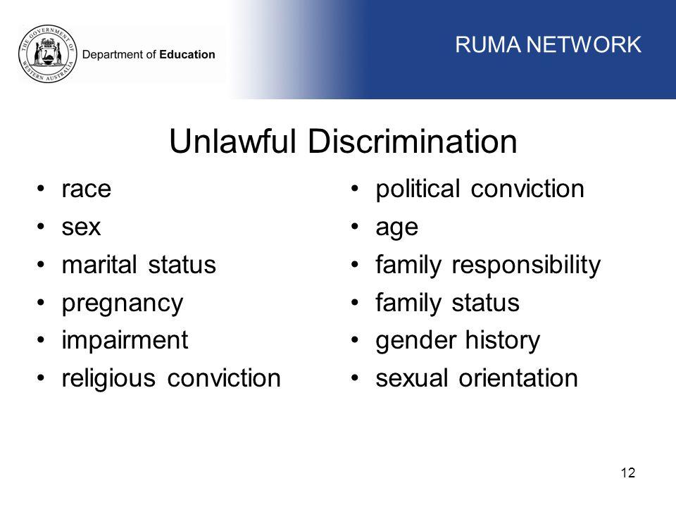 WORKFORCE MANAGEMENT 12 WORKFORCE MANAGEMENT race sex marital status pregnancy impairment religious conviction WORKFORCE MANAGEMENT Unlawful Discrimin