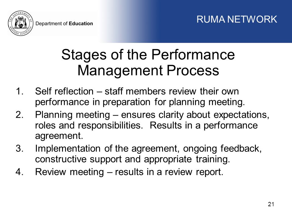 WORKFORCE MANAGEMENT 21 WORKFORCE MANAGEMENT Stages of the Performance Management Process 1.Self reflection – staff members review their own performan