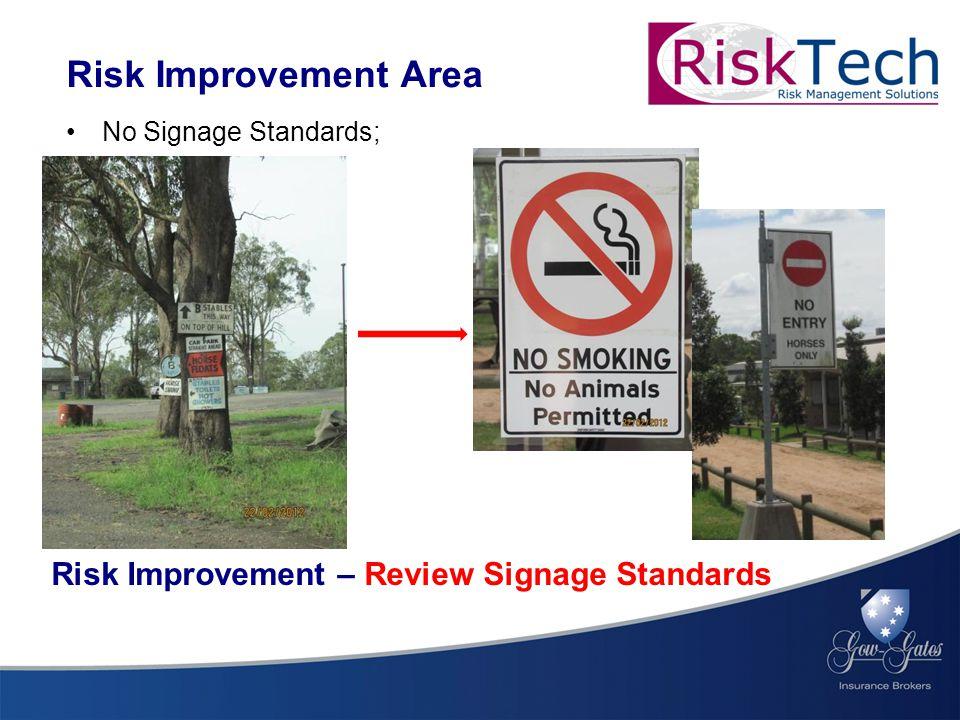 No Signage Standards; Risk Improvement Area Risk Improvement – Review Signage Standards