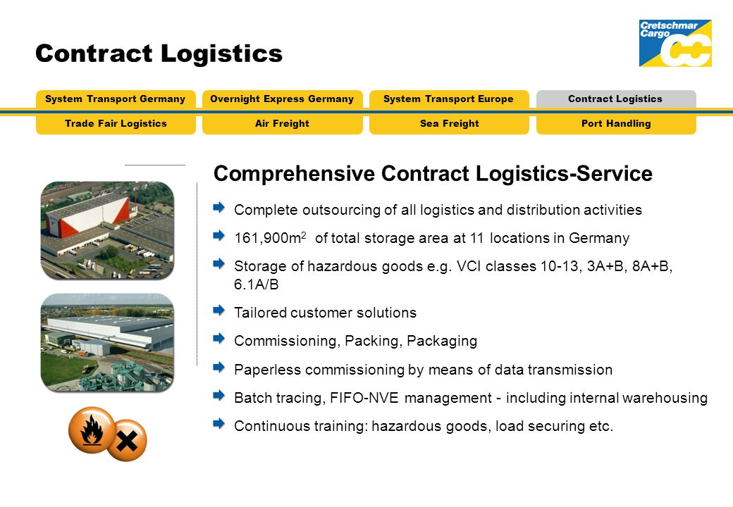 Comprehensive Contract Logistics-Service Complete outsourcing of all logistics and distribution activities 161,900m 2 of total storage area at 11 locations in Germany Storage of hazardous goods e.g.