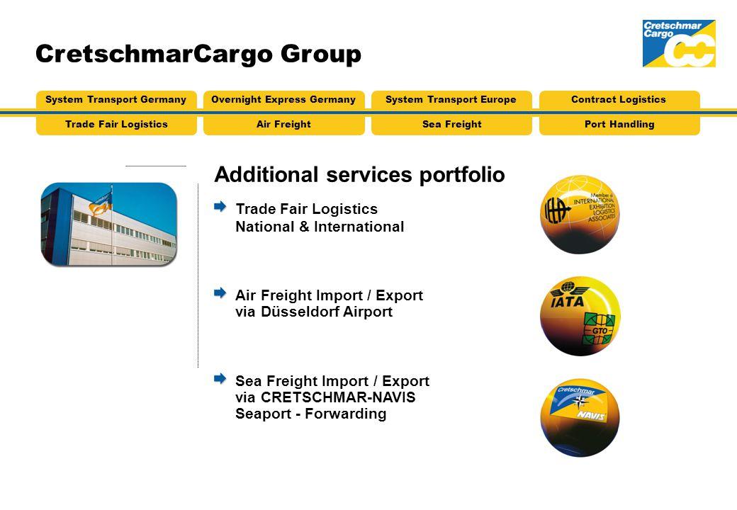 Additional services portfolio Trade Fair Logistics National & International Air Freight Import / Export via Düsseldorf Airport Sea Freight Import / Ex