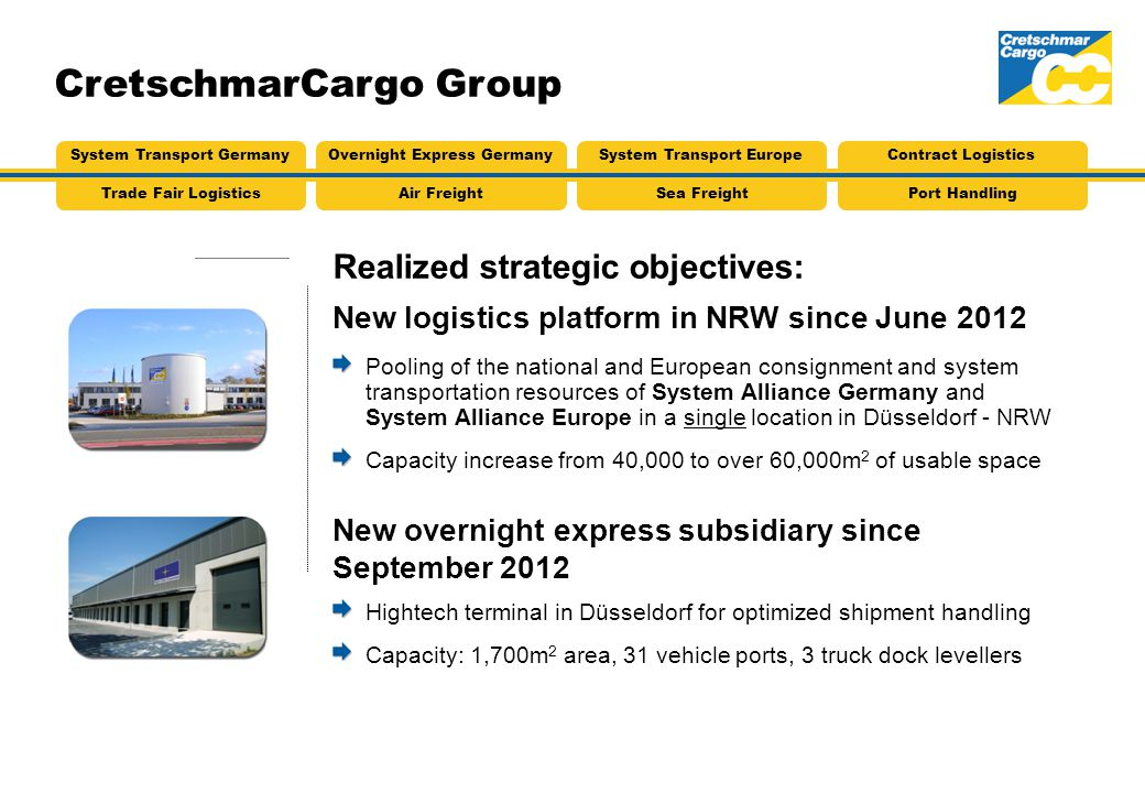 Realized strategic objectives: New logistics platform in NRW since June 2012 Pooling of the national and European consignment and system transportation resources of System Alliance Germany and System Alliance Europe in a single location in Düsseldorf - NRW Capacity increase from 40,000 to over 60,000m 2 of usable space CretschmarCargo Group Air FreightTrade Fair LogisticsSea FreightPort Handling System Transport GermanyOvernight Express GermanySystem Transport EuropeContract Logistics New overnight express subsidiary since September 2012 Hightech terminal in Düsseldorf for optimized shipment handling Capacity: 1,700m 2 area, 31 vehicle ports, 3 truck dock levellers