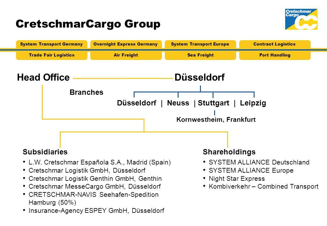 CretschmarCargo Group Head OfficeDüsseldorf Subsidiaries L.W. Cretschmar Española S.A., Madrid (Spain) Cretschmar Logistik GmbH, Düsseldorf Cretschmar