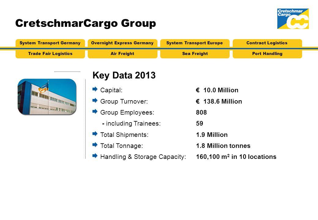 Key Data 2013 CretschmarCargo Group Air FreightTrade Fair LogisticsSea FreightPort Handling System Transport GermanyOvernight Express GermanySystem Tr