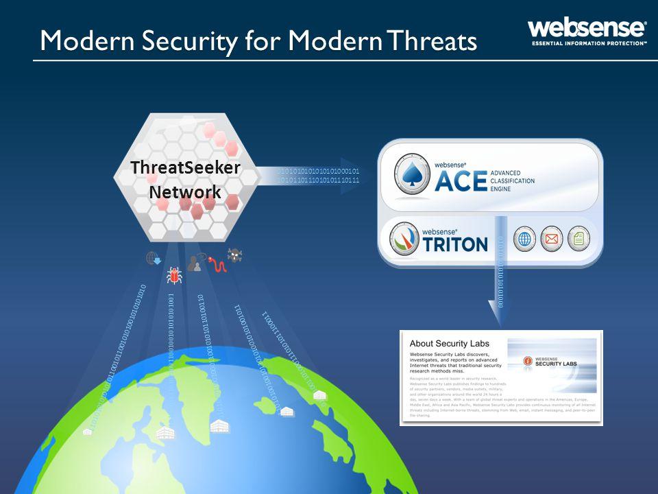 Modern Security for Modern Threats 0101010101010101000101 1010110111010101110111 ThreatSeeker Network 110101010101010110010110010101001010101010 0101010100010001100101010110100110 101000111101010001100100101010101001 11010100100101101010010101001011 010110011010001110101011100011 0101010101010101000
