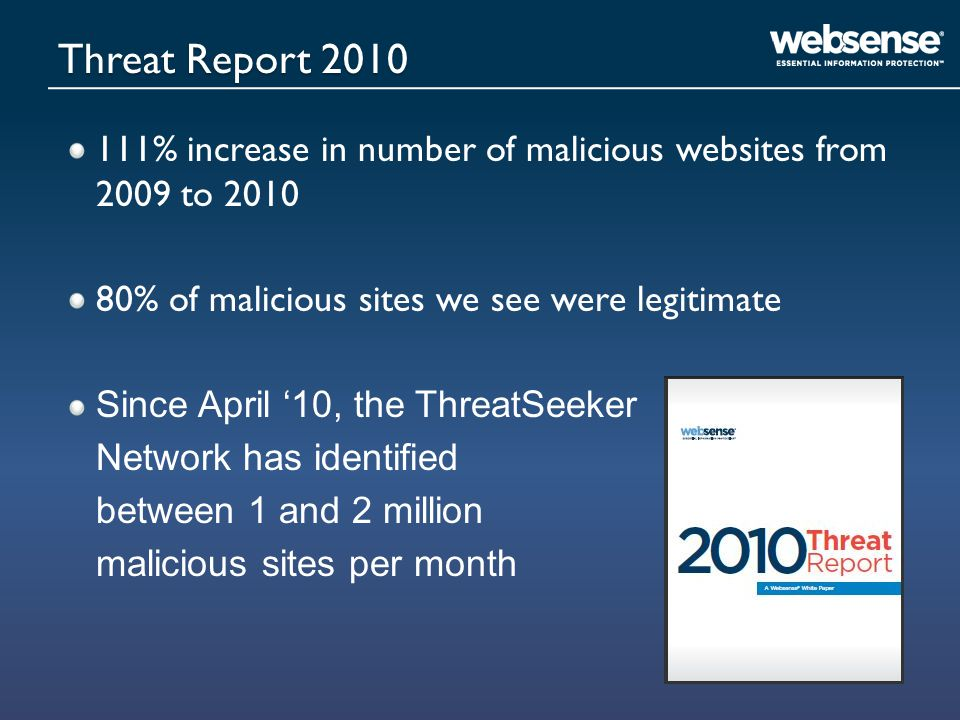Threat Report 2010 111% increase in number of malicious websites from 2009 to 2010 80% of malicious sites we see were legitimate Since April '10, the ThreatSeeker Network has identified between 1 and 2 million malicious sites per month