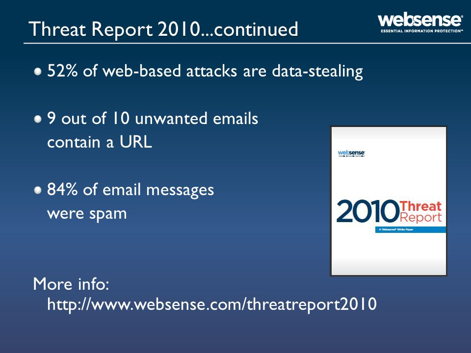 Threat Report 2010...continued 52% of web-based attacks are data-stealing 9 out of 10 unwanted emails contain a URL 84% of email messages were spam More info: http://www.websense.com/threatreport2010