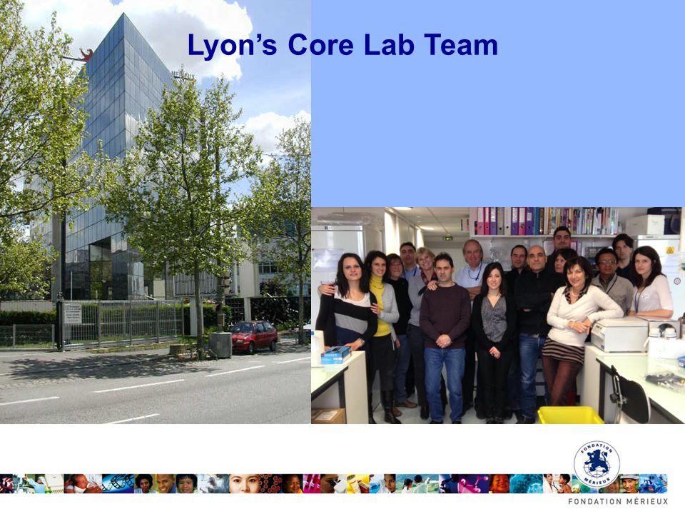 Lyon's Core Lab Team