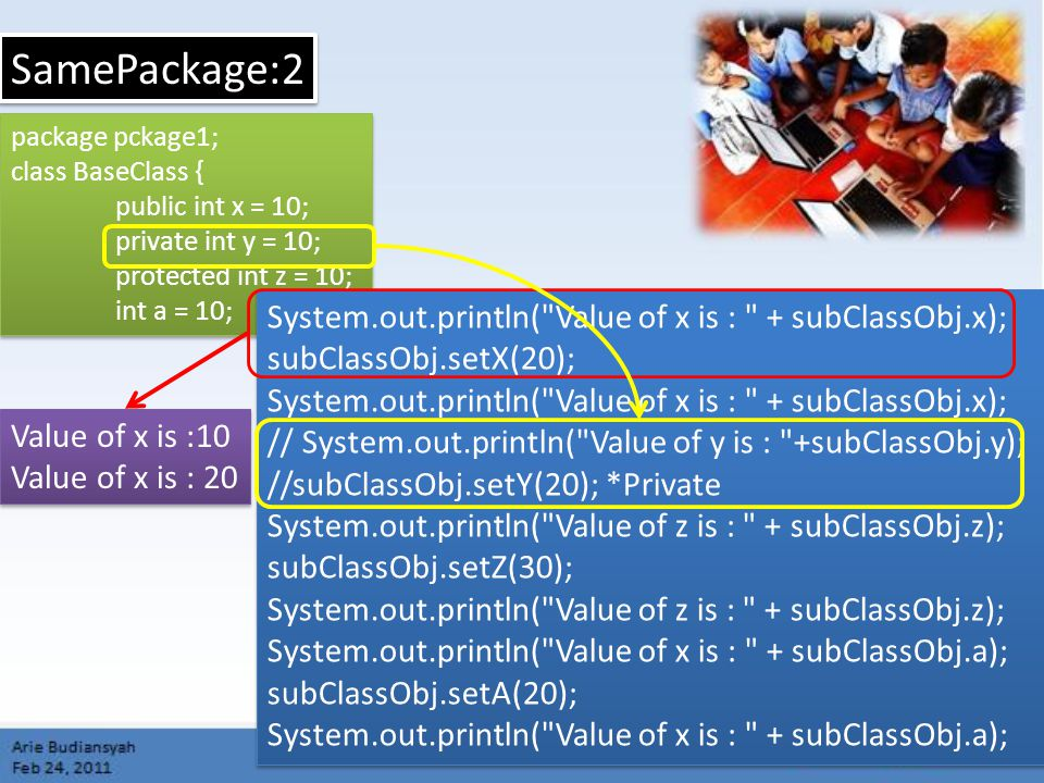 SamePackage:2 package pckage1; class BaseClass { public int x = 10; private int y = 10; protected int z = 10; int a = 10; package pckage1; class BaseC