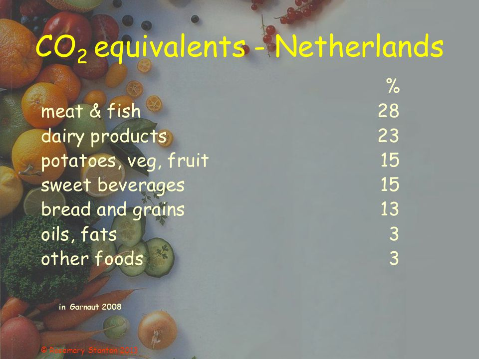 © Rosemary Stanton 2013 CO 2 equivalents - Netherlands % meat & fish28 dairy products23 potatoes, veg, fruit15 sweet beverages15 bread and grains13 oils, fats3 other foods3 in Garnaut 2008