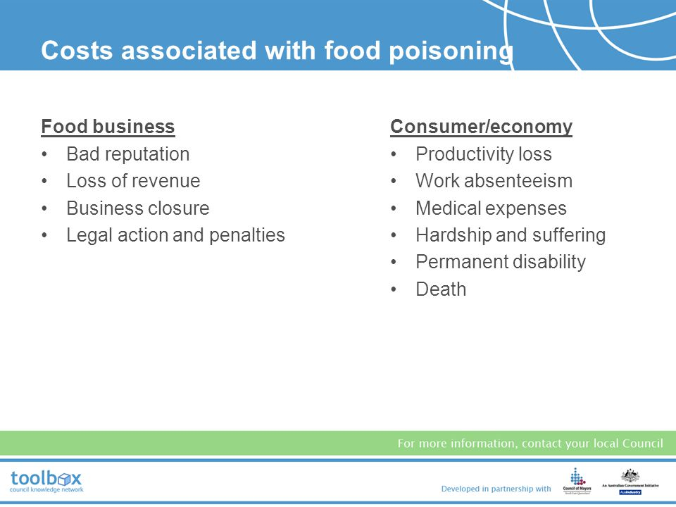 Hazards that can contaminate food Food can be contaminated by the following three main hazard types: Physical hazards (foreign objects) – metal, wood, glass, plastic, etc.