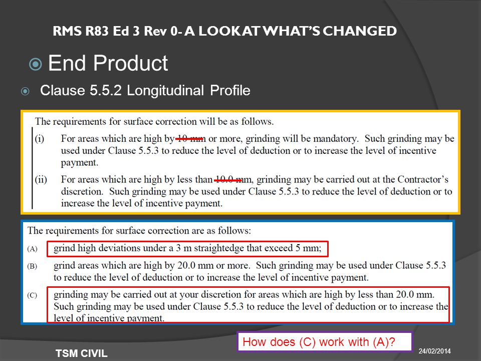 RMS R83 Ed 3 Rev 0- A LOOK AT WHAT'S CHANGED  End Product 24/02/2014 TSM CIVIL  Clause Longitudinal Profile How does (C) work with (A)