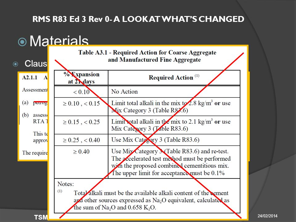RMS R83 Ed 3 Rev 0- A LOOK AT WHAT'S CHANGED  Materials 24/02/2014 TSM CIVIL  Clause 2.5 – Aggregate Tests