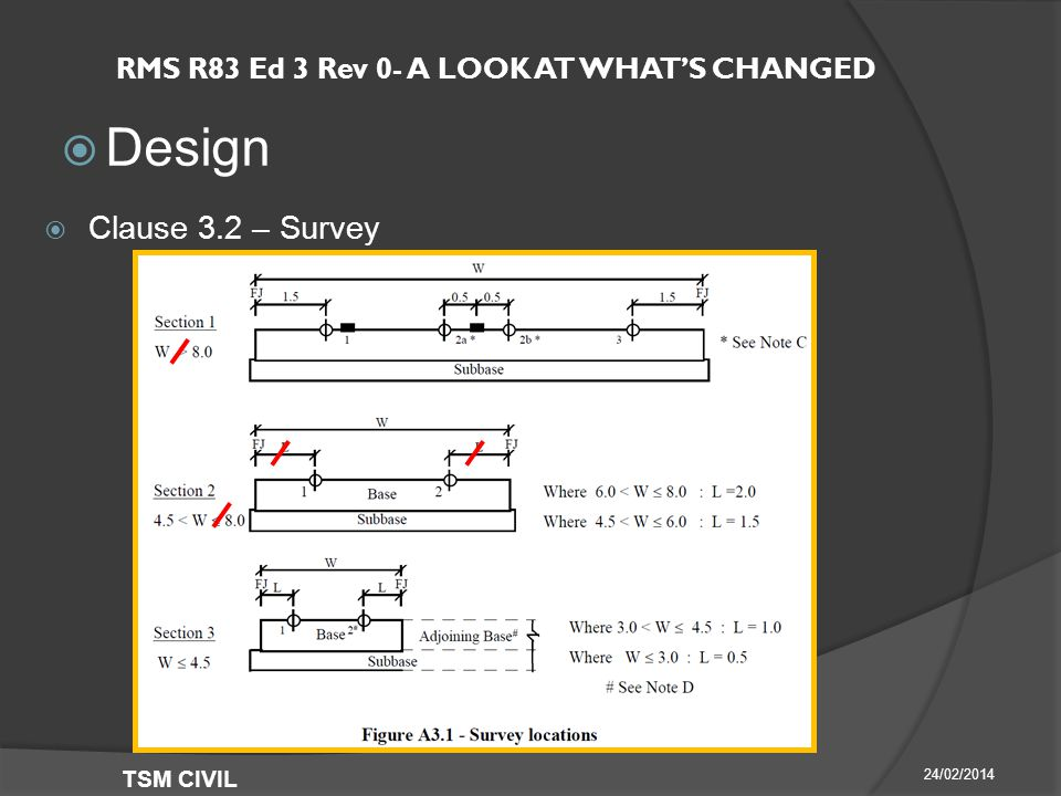 RMS R83 Ed 3 Rev 0- A LOOK AT WHAT'S CHANGED  Design 24/02/2014 TSM CIVIL  Clause 3.2 – Survey