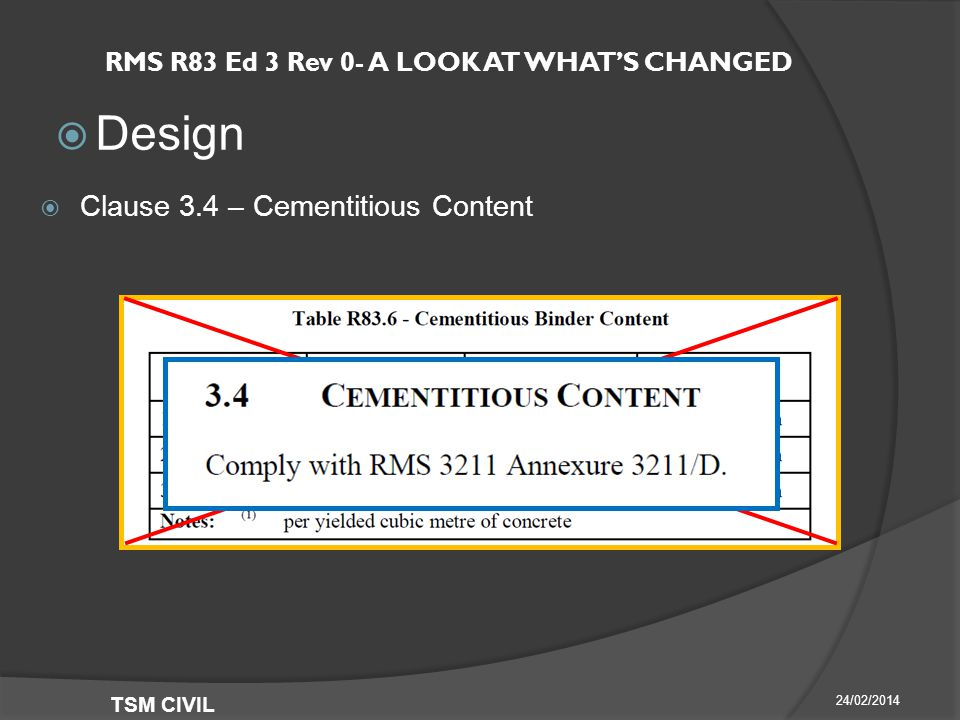 RMS R83 Ed 3 Rev 0- A LOOK AT WHAT'S CHANGED  Design 24/02/2014 TSM CIVIL  Clause 3.4 – Cementitious Content