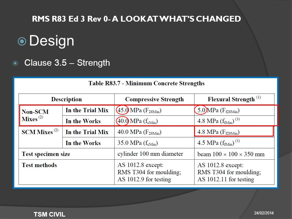 RMS R83 Ed 3 Rev 0- A LOOK AT WHAT'S CHANGED  Design 24/02/2014 TSM CIVIL  Clause 3.5 – Strength