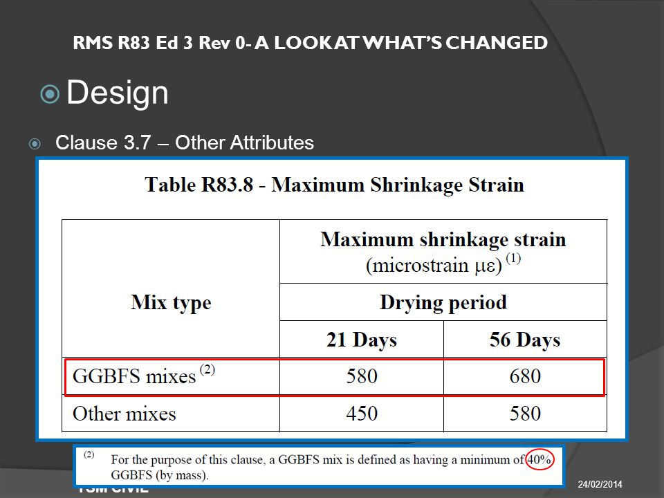 RMS R83 Ed 3 Rev 0- A LOOK AT WHAT'S CHANGED  Design 24/02/2014 TSM CIVIL  Clause 3.7 – Other Attributes