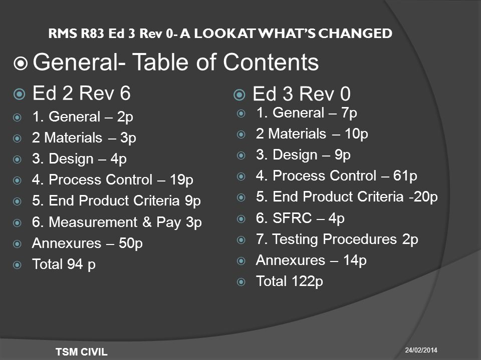 RMS R83 Ed 3 Rev 0- A LOOK AT WHAT'S CHANGED  1. General – 7p  2 Materials – 10p  3.