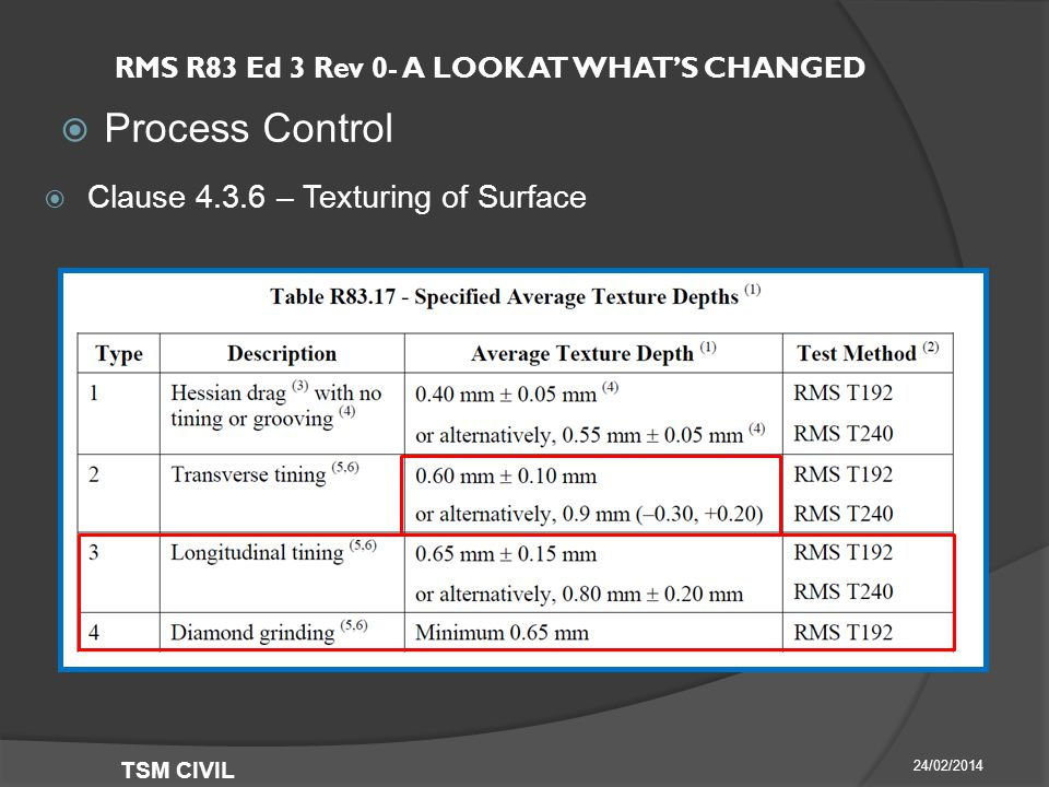 RMS R83 Ed 3 Rev 0- A LOOK AT WHAT'S CHANGED  Process Control 24/02/2014 TSM CIVIL  Clause – Texturing of Surface
