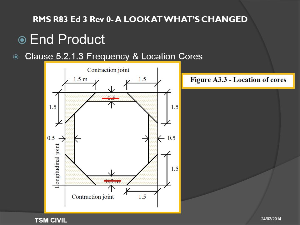 RMS R83 Ed 3 Rev 0- A LOOK AT WHAT'S CHANGED  End Product 24/02/2014 TSM CIVIL  Clause Frequency & Location Cores