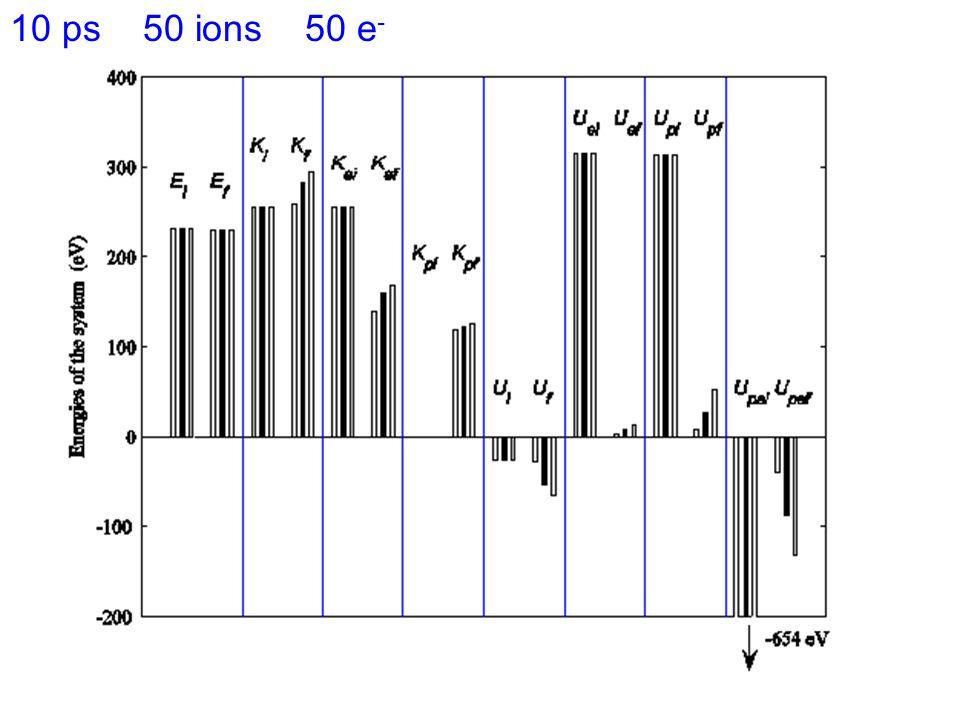 10 ps 50 ions 50 e -