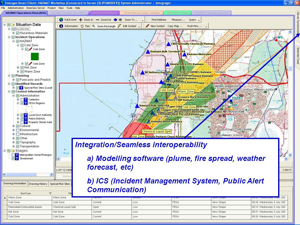 10 Integration/Seamless interoperability a) Modelling software (plume, fire spread, weather forecast, etc) b) ICS (Incident Management System, Public Alert Communication) c) Spatially linking operational documentation BEST-Care Site Plan