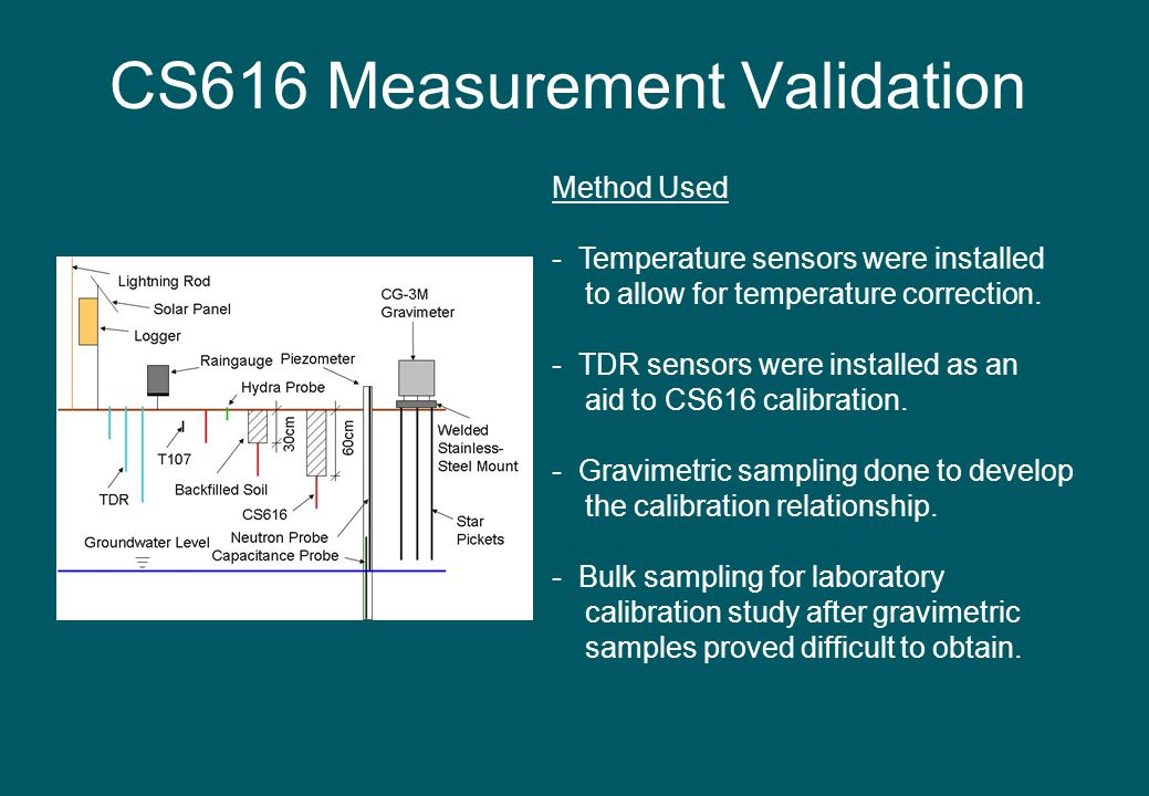 CS616 Measurement Validation Method Used - Temperature sensors were installed to allow for temperature correction. - TDR sensors were installed as an