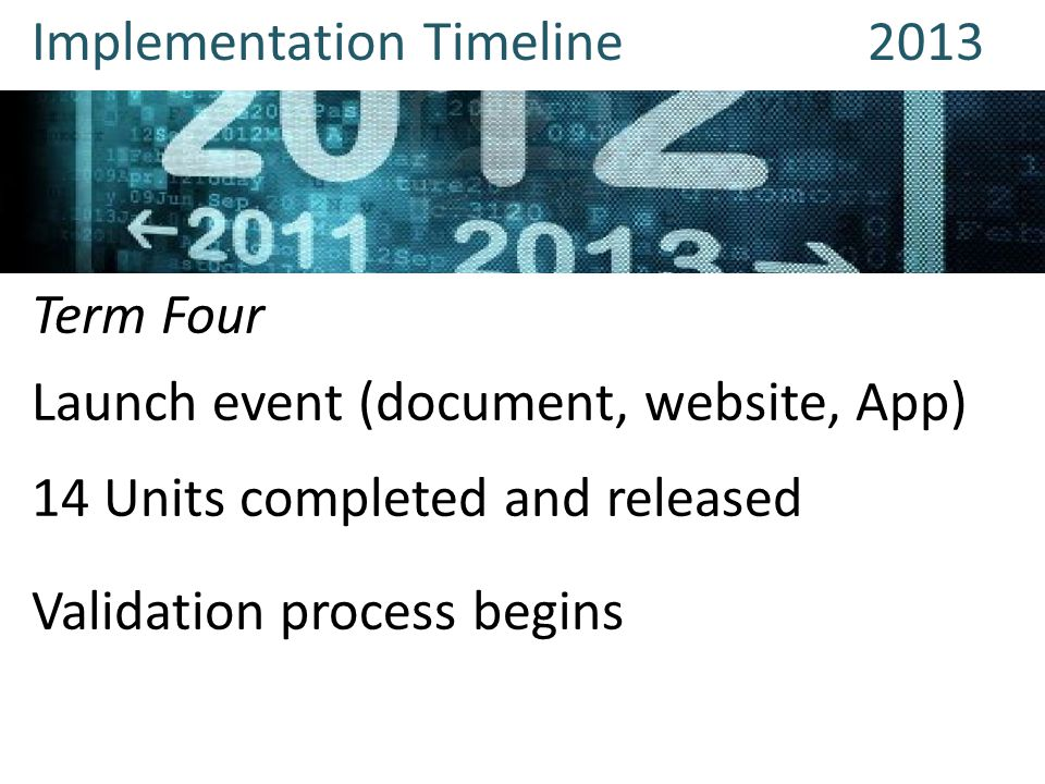 Implementation Timeline 2013 Term Four Launch event (document, website, App) 14 Units completed and released Validation process begins