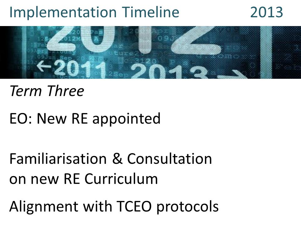 Implementation Timeline 2013 Term Three EO: New RE appointed Familiarisation & Consultation on new RE Curriculum Alignment with TCEO protocols