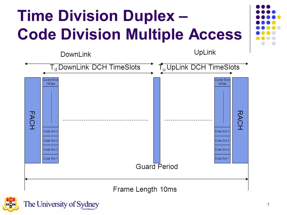 7 Time Division Duplex – Code Division Multiple Access FACH RACH Frame Length 10ms DownLink UpLink Code Slot 1 Code Slot 2 Code Slot 3 Code Slot 4 Code Slot NMax Guard Period T d DownLink DCH TimeSlotsT u UpLink DCH TimeSlots Code Slot 1 Code Slot 2 Code Slot 3 Code Slot 4 Code Slot NMax