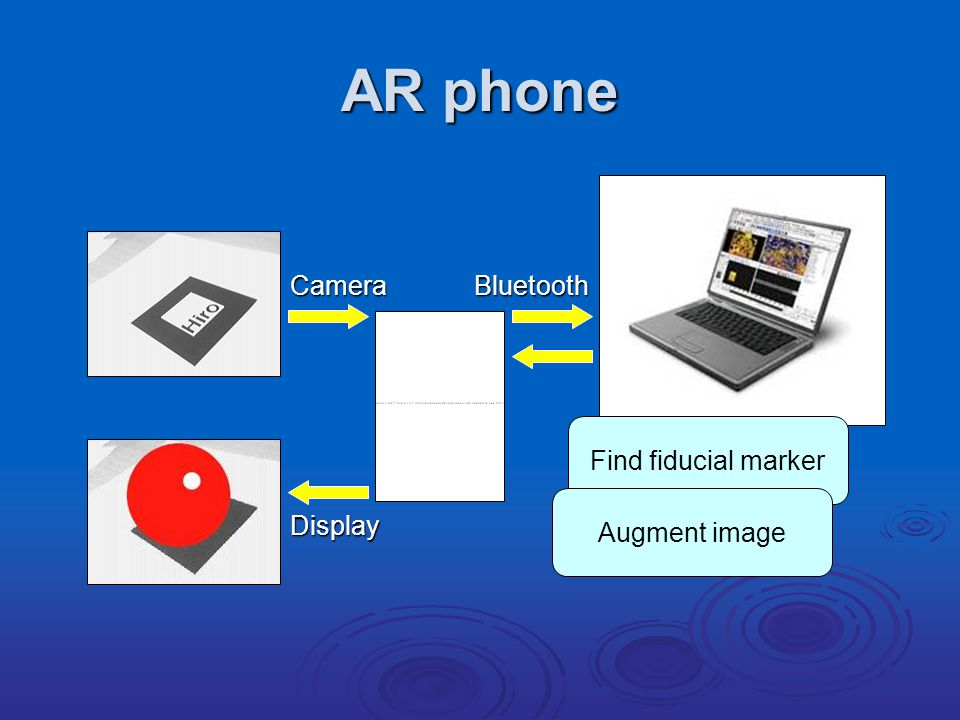 AR phone BluetoothCamera Display Find fiducial marker Augment image