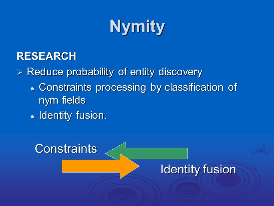 Nymity RESEARCH  Reduce probability of entity discovery Constraints processing by classification of nym fields Constraints processing by classification of nym fields Identity fusion.