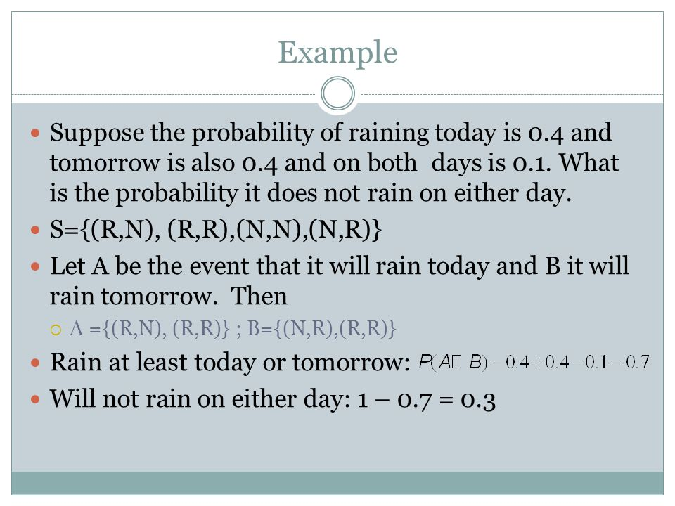 Example Suppose the probability of raining today is 0.4 and tomorrow is also 0.4 and on both days is 0.1. What is the probability it does not rain on