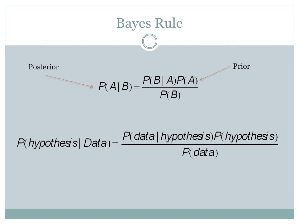 Bayes Rule Prior Posterior