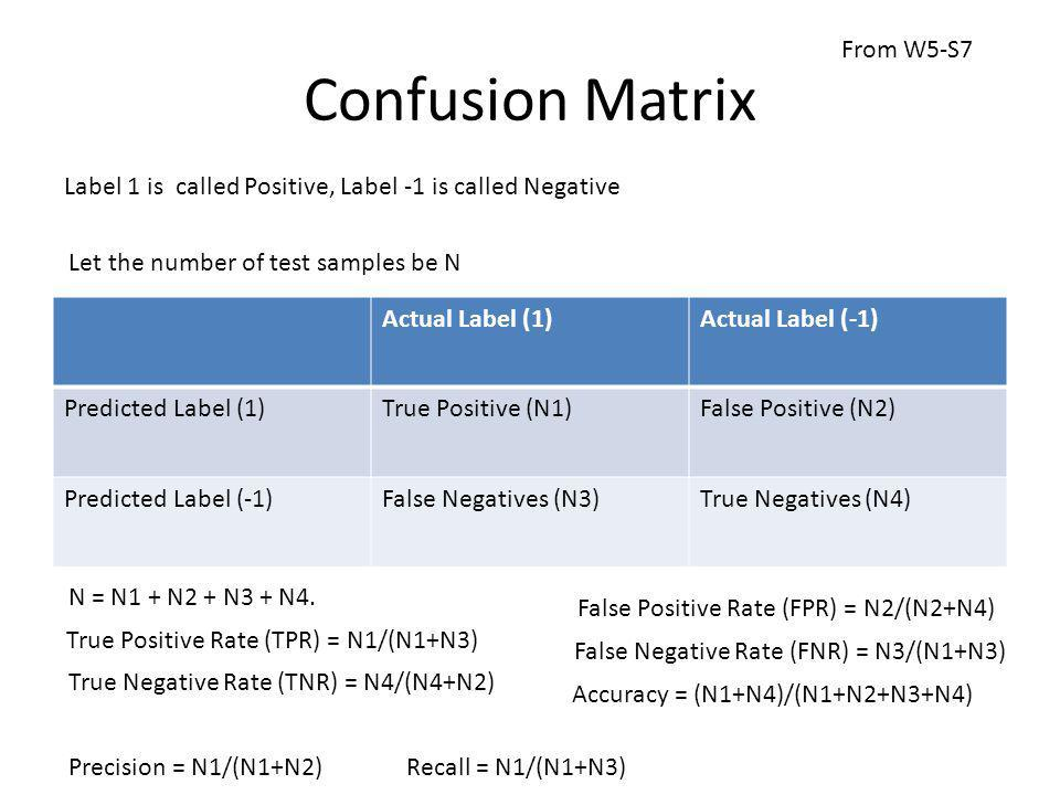 UV Computation…. From W11-S15 This example is from Rajaraman, Leskovic and Ullman: See Textbook