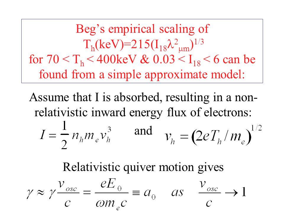 Restriction of the fraction of laser light reflected or back-scattered For a given value of (i.e.