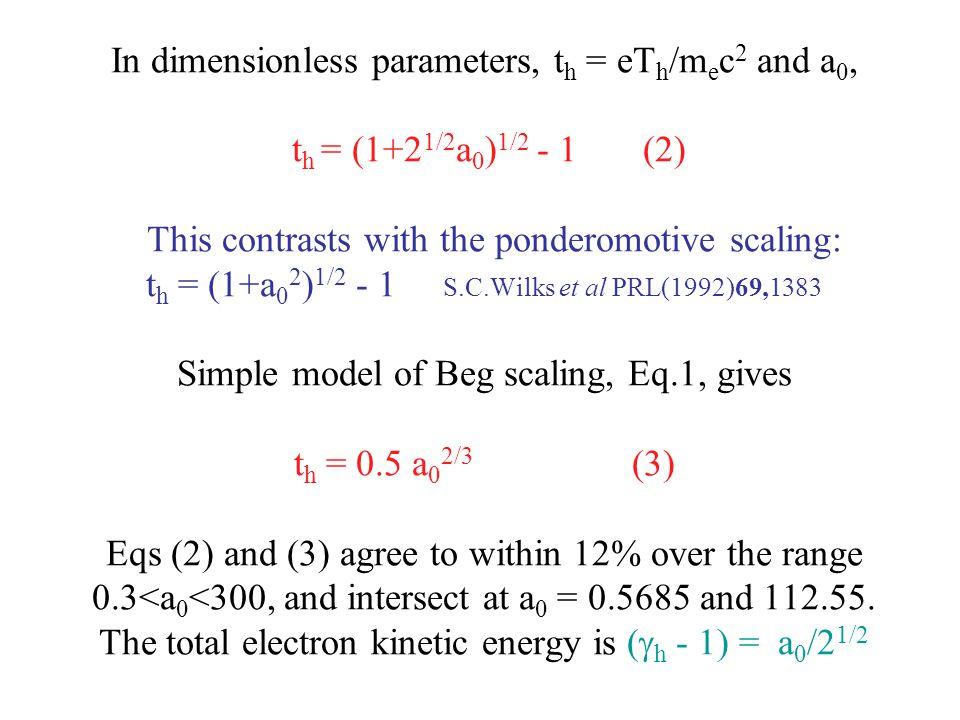 Sweeping up the precursor plasma Assuming a precursor density n = n pr exp(-z/z 0 ) with energy content 1.5n pr eTz 0 per unit area.