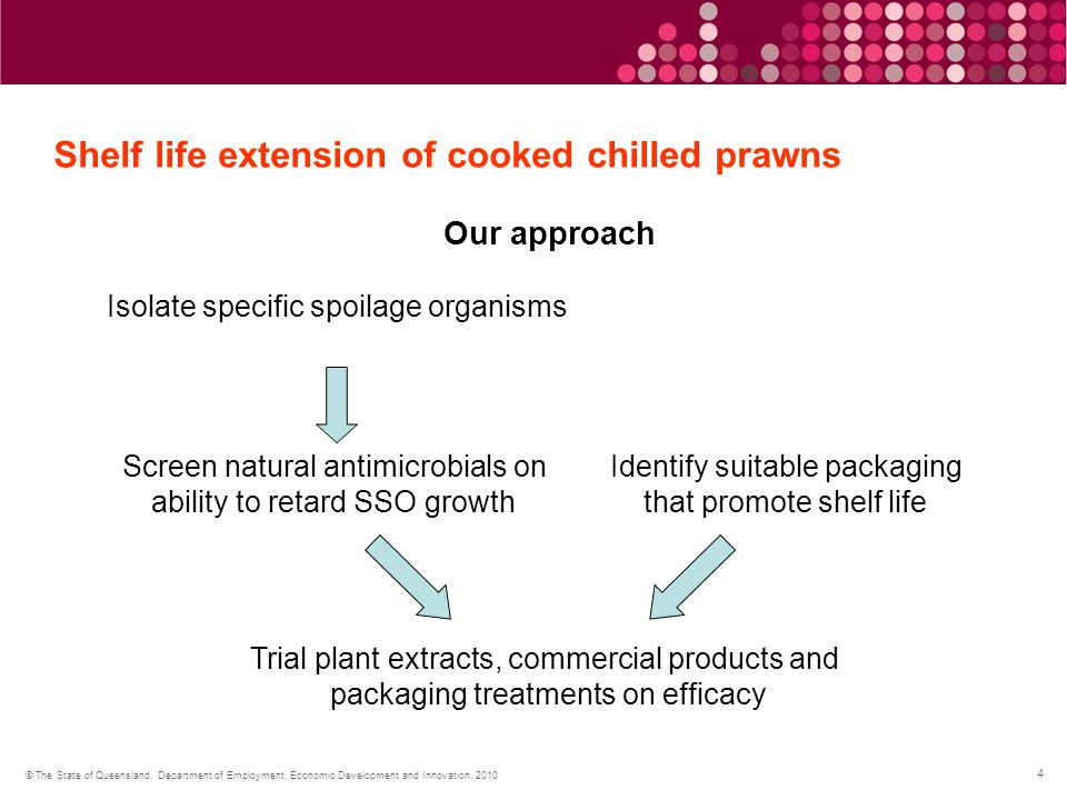 4 © The State of Queensland, Department of Employment, Economic Development and Innovation, 2010 Shelf life extension of cooked chilled prawns Isolate specific spoilage organisms Screen natural antimicrobials on ability to retard SSO growth Trial plant extracts, commercial products and packaging treatments on efficacy Identify suitable packaging that promote shelf life Our approach